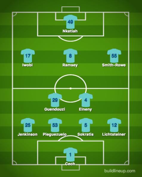 Arsenal-Vorskla (2)