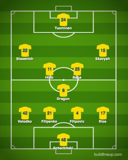 BATE-Chelsea 2