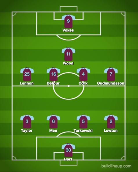 Burnley-Leicester City