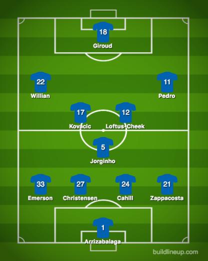 Chelsea-BATE 2