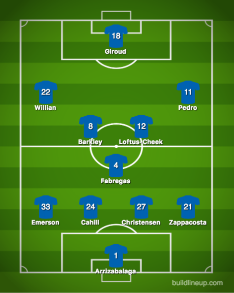 Chelsea-PAOK (2)