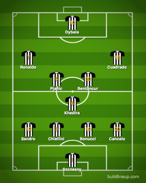 Juventus-Manchester United2