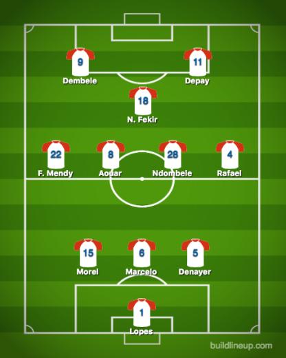 Lyon-Manchester City (2)