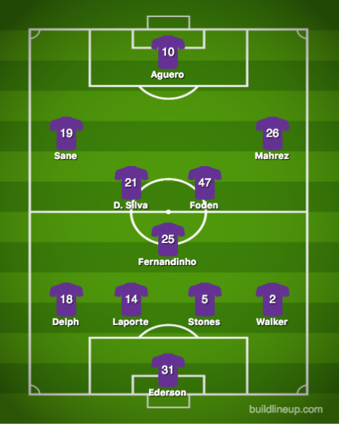 Manchester City-Lyon (2)