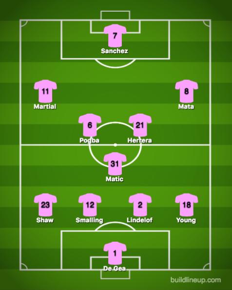Manchester United-Juventus2