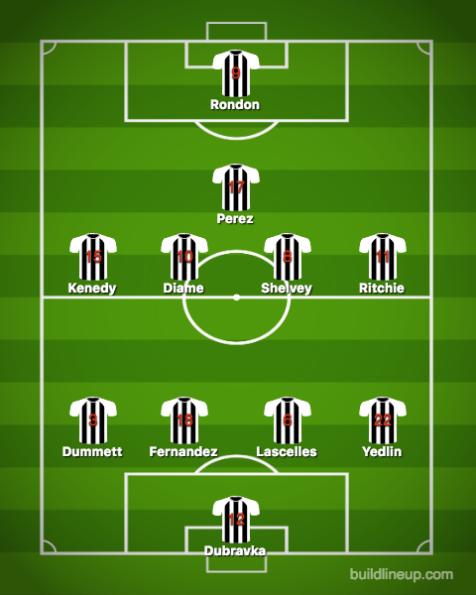 Newcastle United-Watford