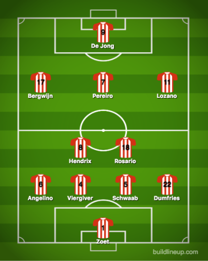PSV-Tottenham Hotspur
