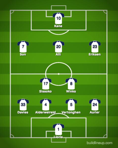 Tottenham Hotspur-Inter Milan (2)