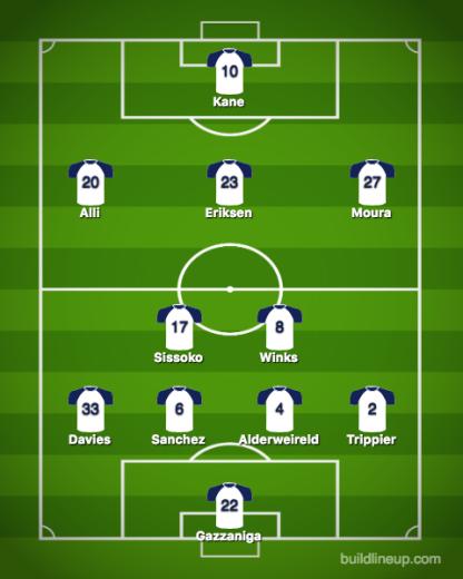 Tottenham Hotspur-PSV
