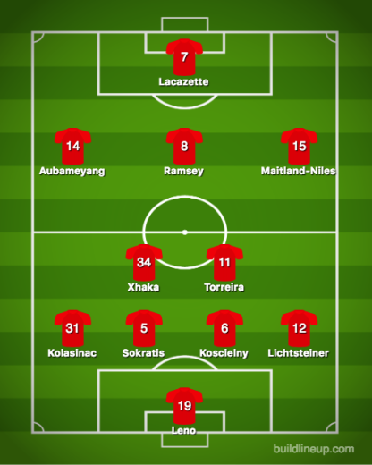 Arsenal-Fulham (2)