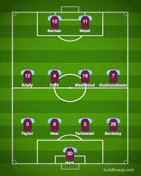 Burnley-Everton