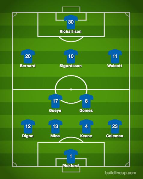 Everton-Manchester City