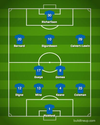 Everton-Tottenham Hotspur