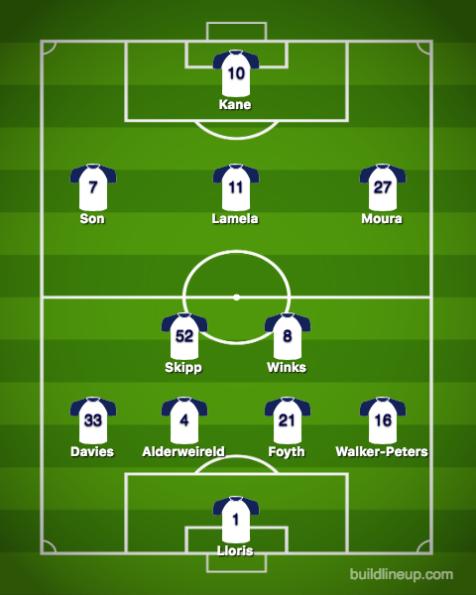 Tottenham Hotspur-Bournemouth