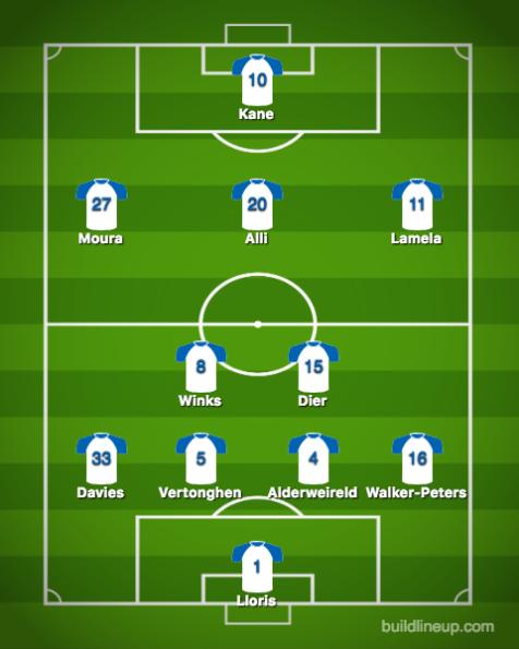 Tottenham Hotspur-Burnley