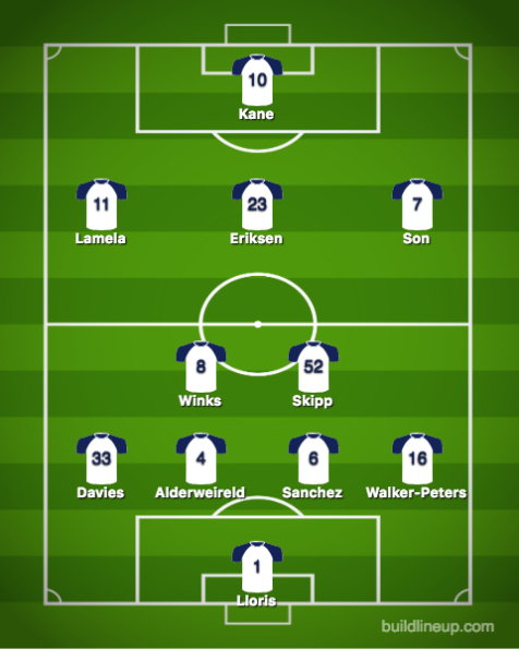 Tottenham Hotspur-Wolverhampton 2