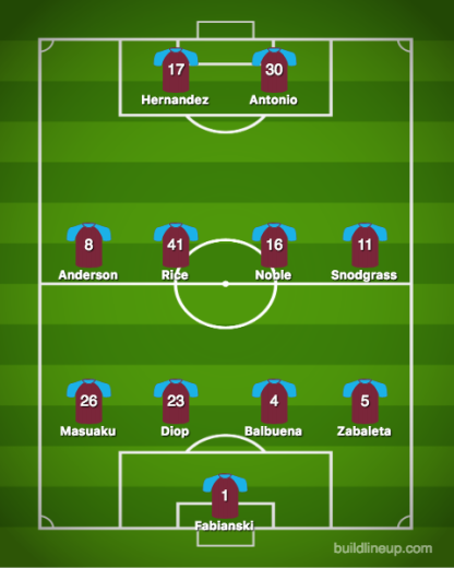 West Ham United-Watford