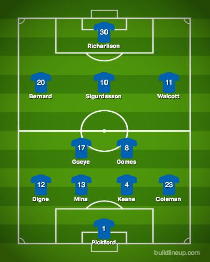 Everton-Watford