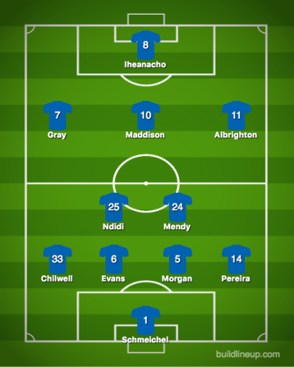 Leicester City-Tottenham Hotspur
