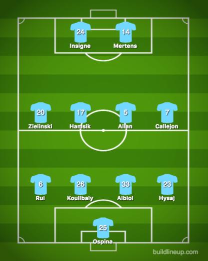 Napoli-Liverpool (2)
