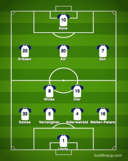 Tottenham-Barcelona (2)