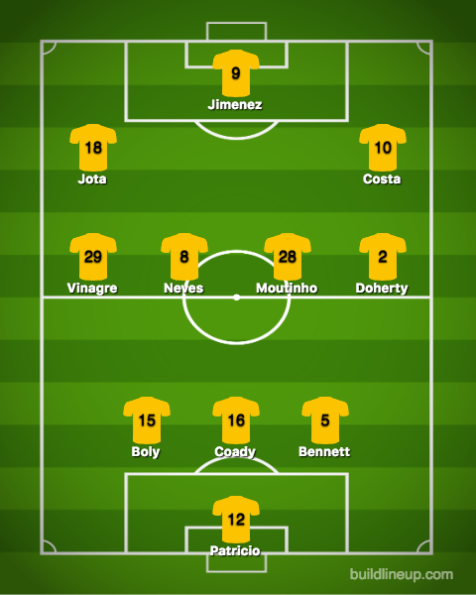 Wolverhampton-Newcastle United