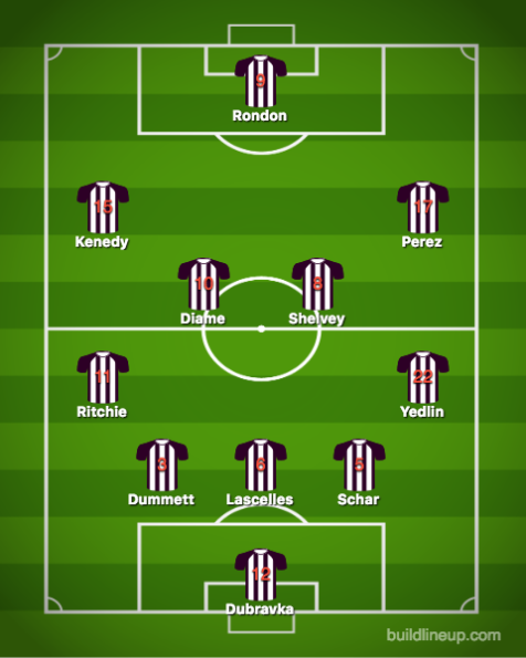 Newcastle United-Manchester United (2)