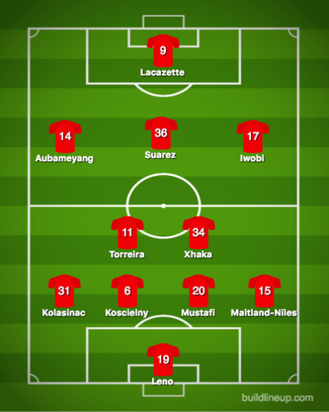Arsenal-Manchester City (2)