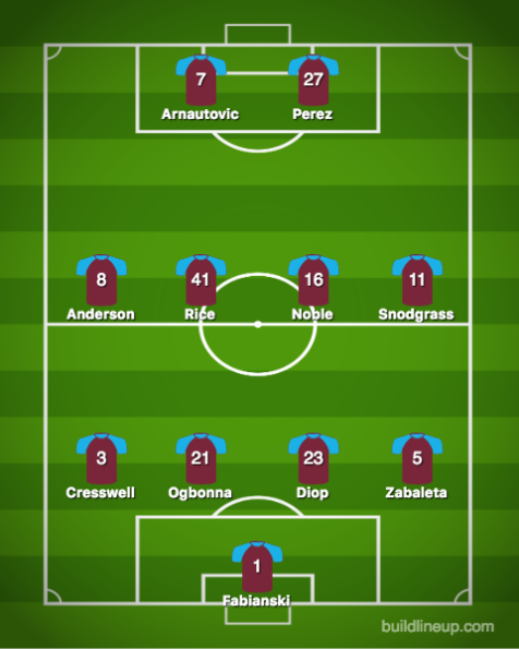 west ham united-arsenal (2)