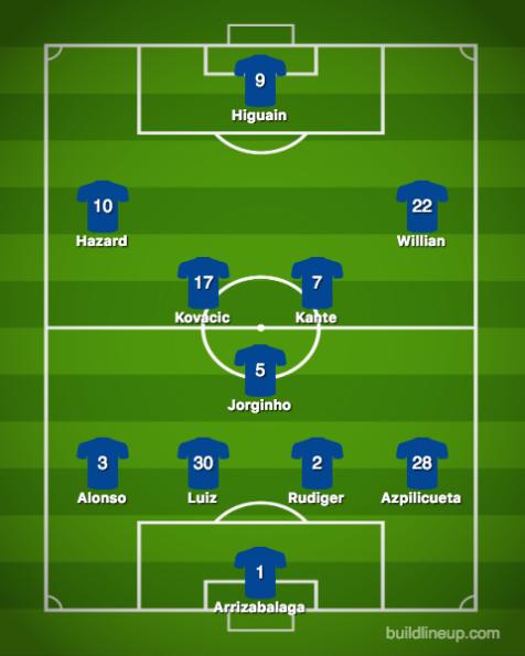 Chelsea-Manchester City (2)