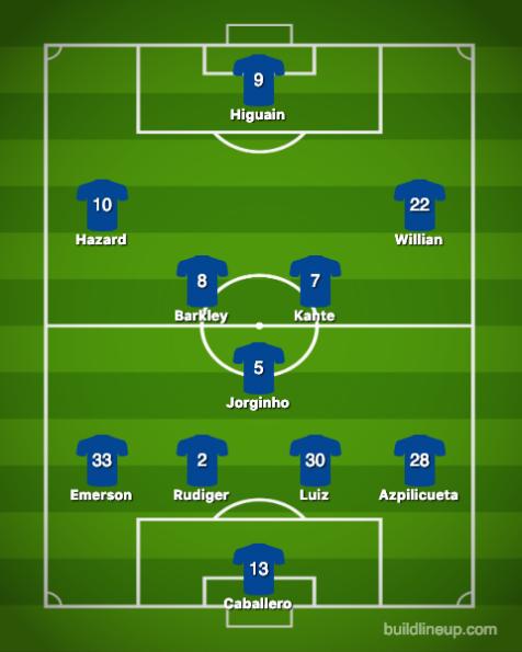 Chelsea-Manchester City (3)