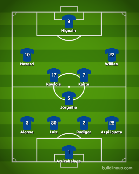 Chelsea-Tottenham Hotspur (4)