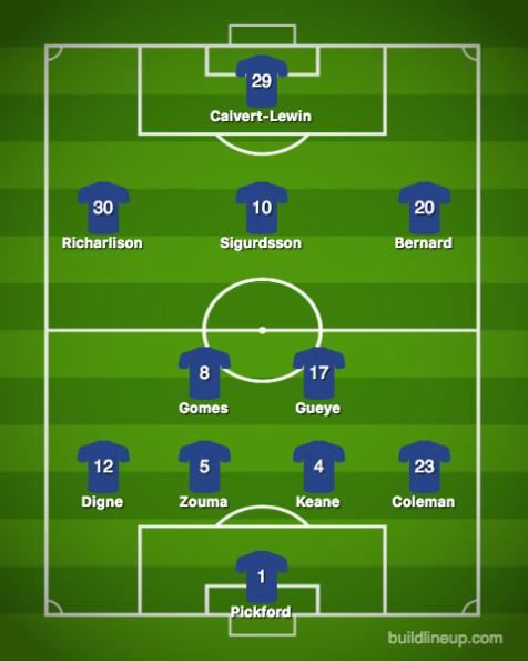 Everton-Manchester City (2)