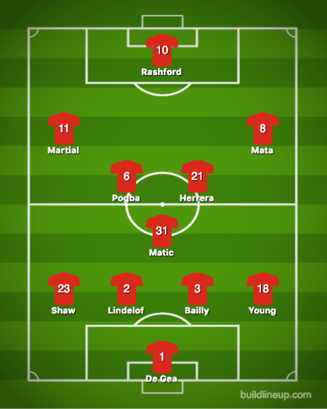 Manchester United-Liverpool (2)
