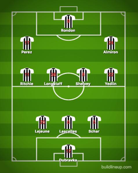 Newcastle United-Burnley (2)