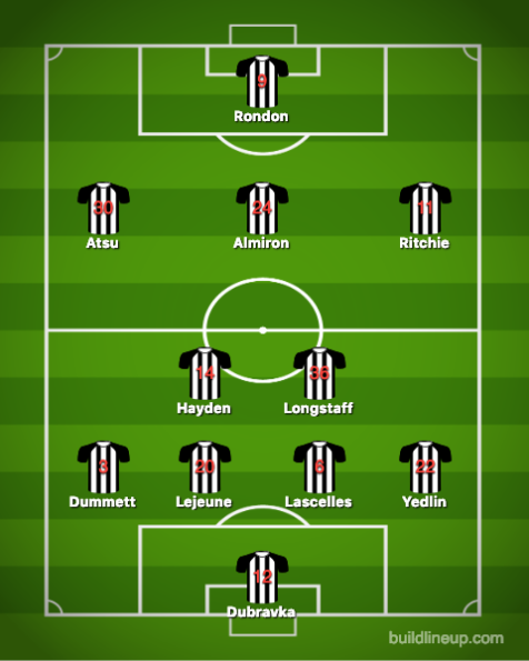 Newcastle United-Huddersfield Town (2)