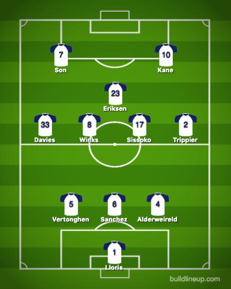 Tottenham Hotspur-Chelsea (4)