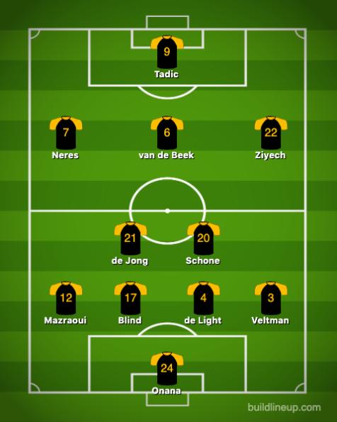 Ajax-Spurs (1)