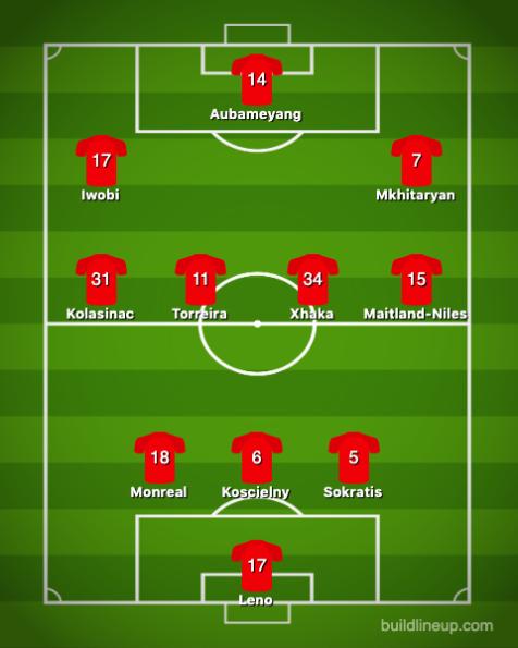 Arsenal-Wolverhampton (2)
