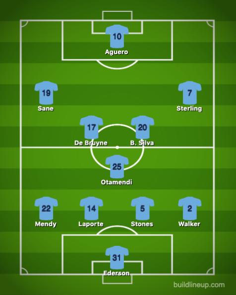 Manchester City-Tottenham Hotspur (2CL)