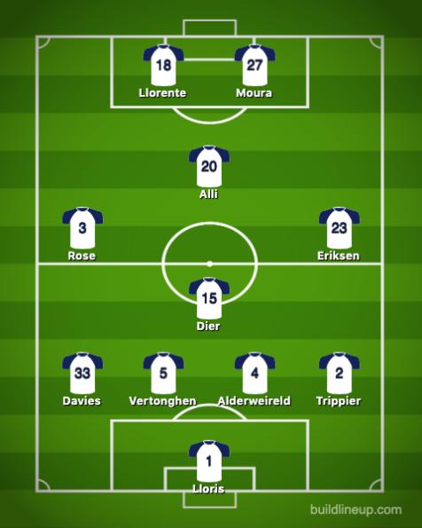 Spurs-Ajax (1)