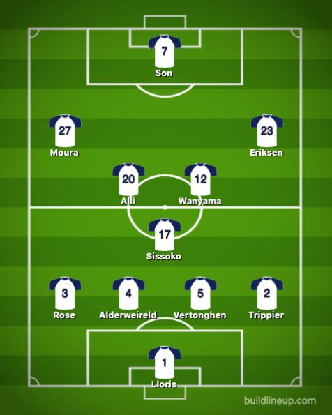 Tottenham Hotspur-Manchester City (2CL)