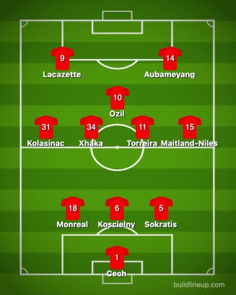 Arsenal-Chelsea Europa