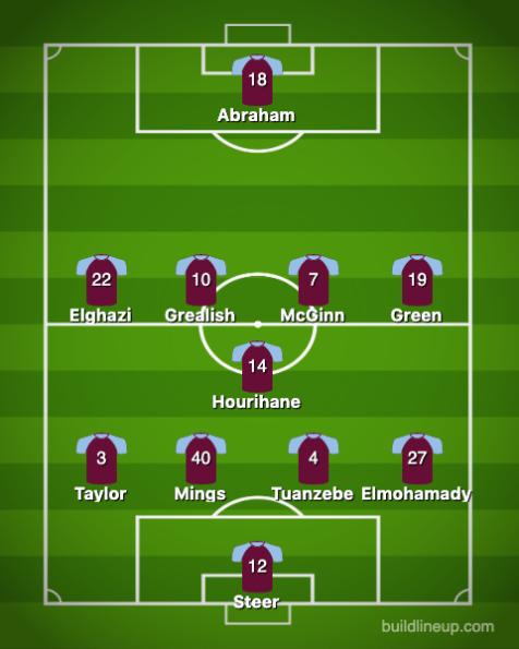 Aston Villa-Derby County