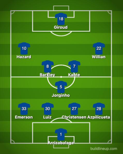 Chelsea-Arsenal Europa