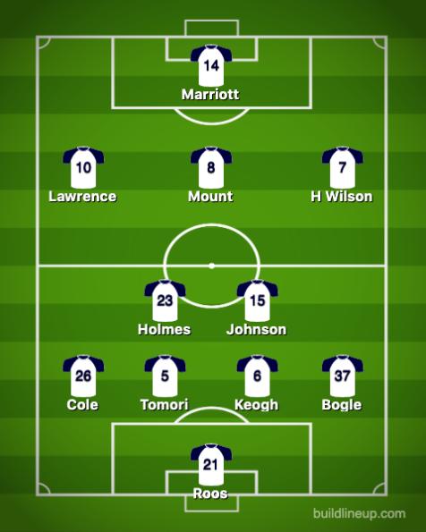 Derby County-Aston Villa