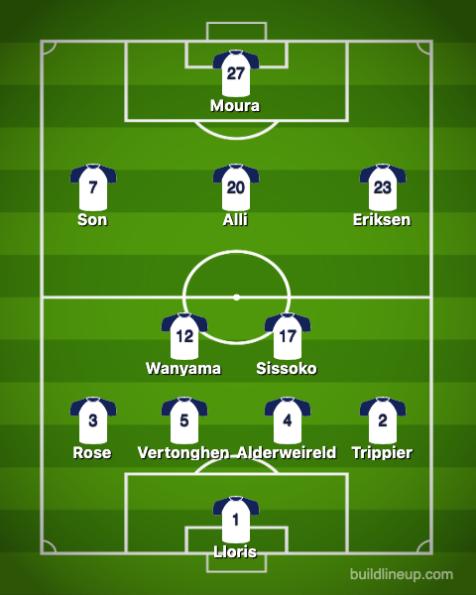 Tottenham Hotspur-Liverpool CL