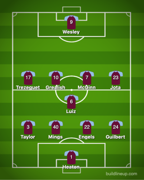 Aston Villa-Everton1