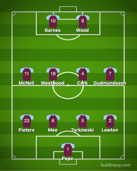 Burnley-Arsenal 1