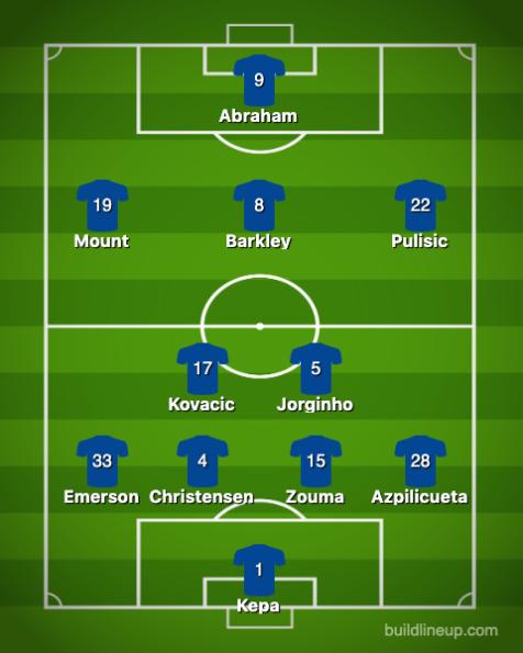 Chelsea-Sheffield United 1